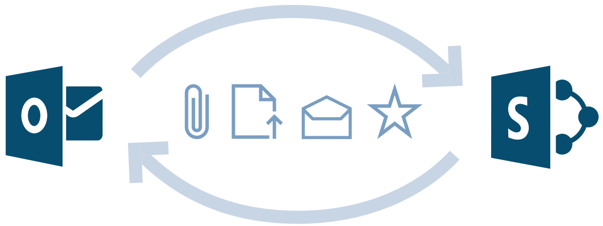 Collabmail-Banner-Diagram.png