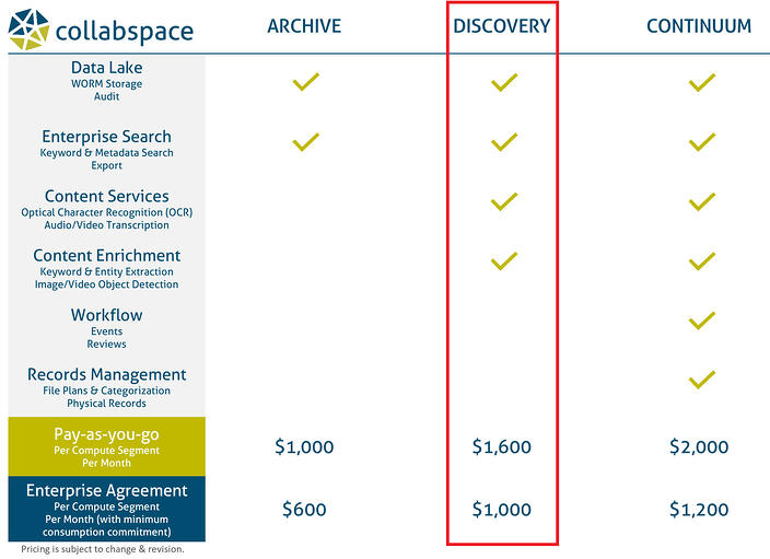 Collabspace-Pricing-Discovery-Highlight